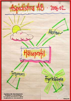 Halsoprofil1